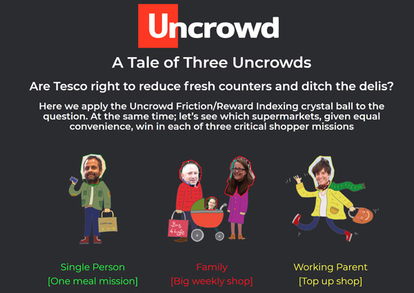 A series of shopper illustrations for retail startup Uncrowd